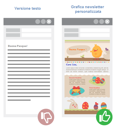 Newsletter di solo testo vs. newsletter in html