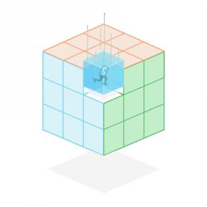 Integrazioni REST API
