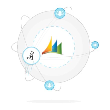 Integrazione Microsoft_Dynamics