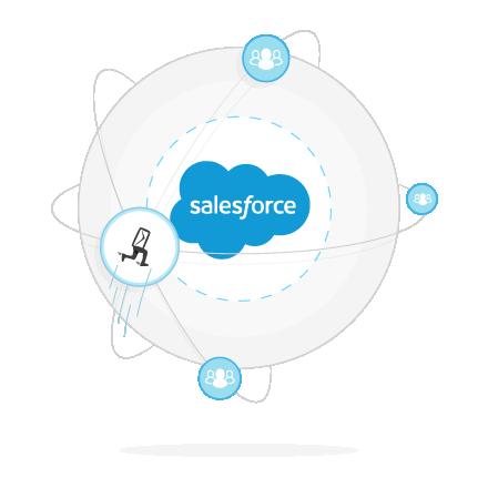 Integrazione Salesforce