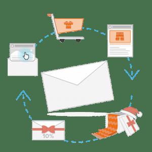 Inviare newsletter di Lifecycle