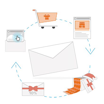 Inviare newsletter di Lifecycle
