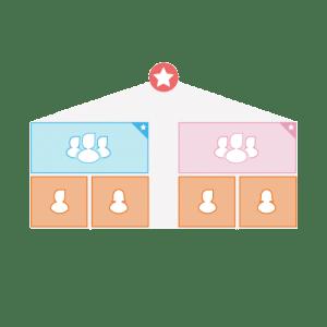 La soluzione per agenzie di Newsletter2Go