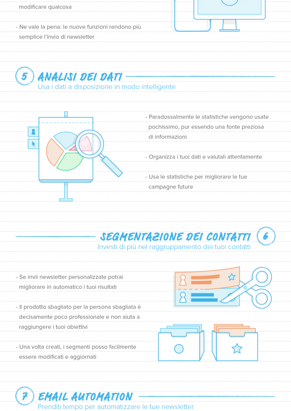 10 presupposti per l'email marketing