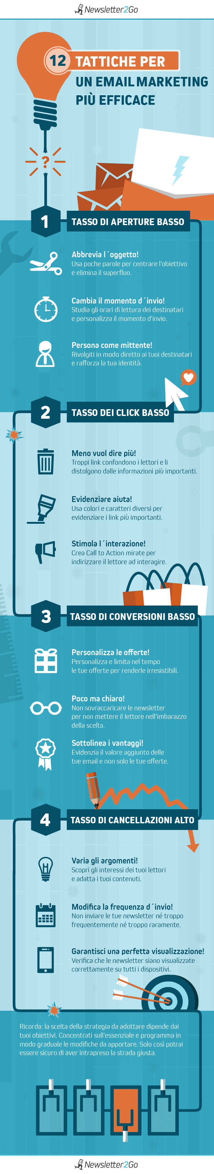 Infografica Newsletter2Go: tattiche di email marketing