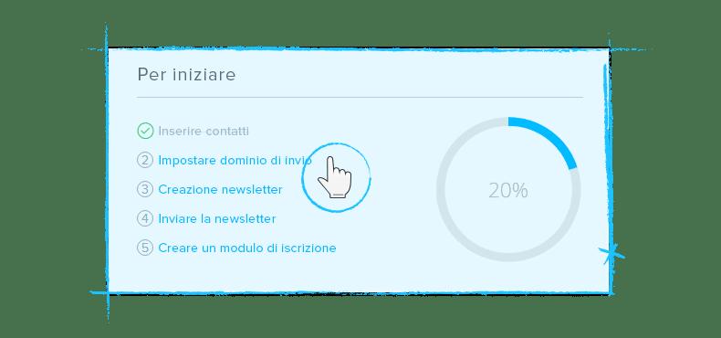 Per iniziare - Dashboard Newsletter2Go