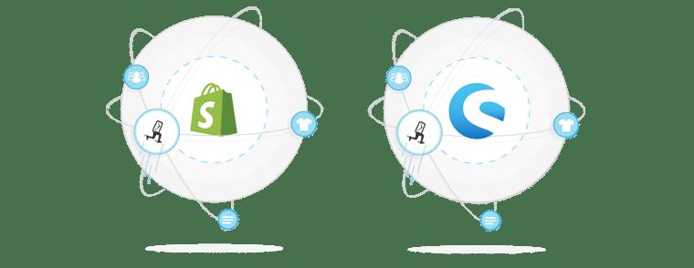 Integrazioni_Shopify_Shopware